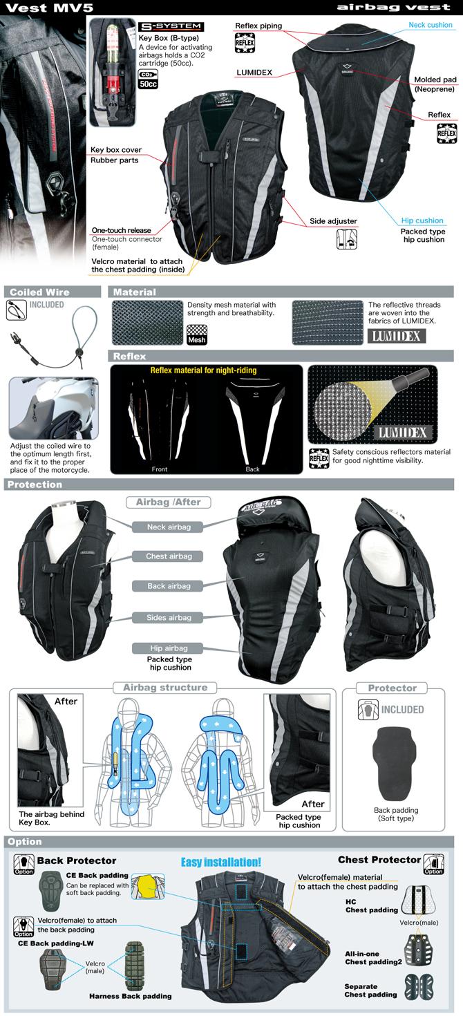 veste airbag mv5