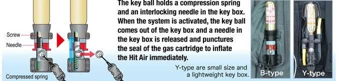 geci moto airbag