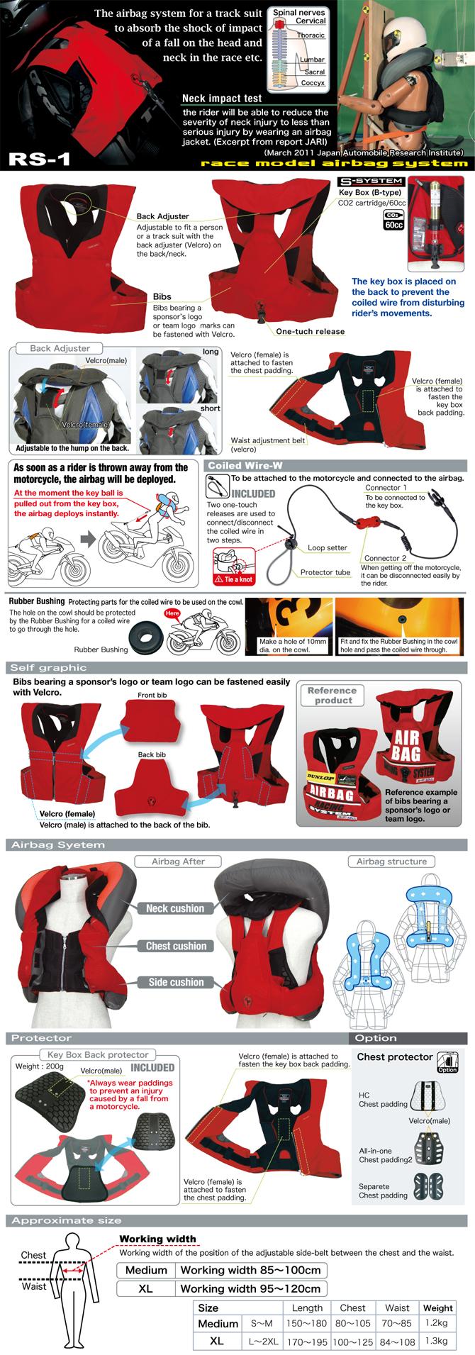 veste moto airbag circuit RS1